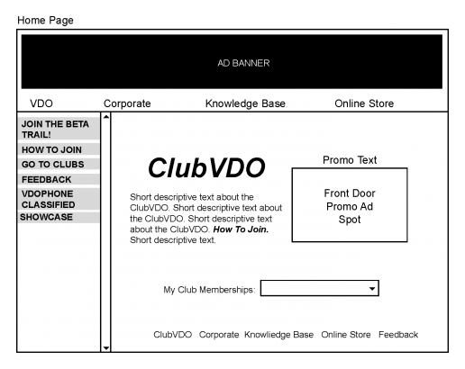 ClubVDO Website Wireframe - Home Page