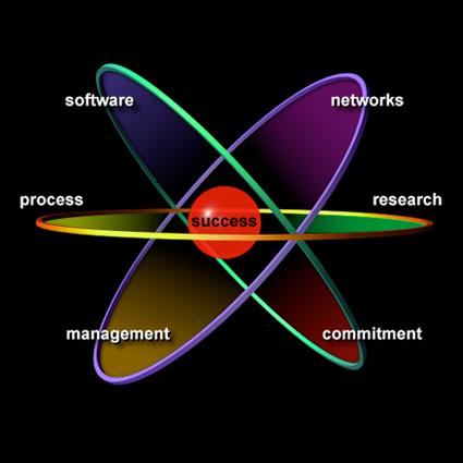 Erbes Development Services Graphic