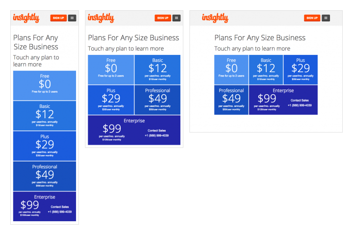 Insightly.com Responsive Website Design - Mobile Traffic Only Pricing Page