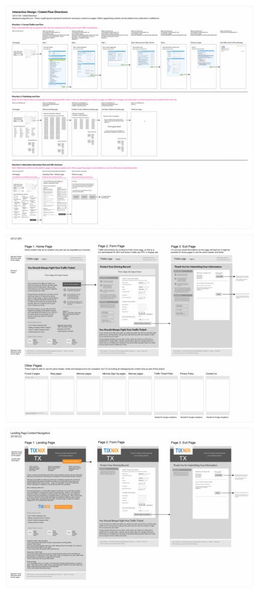 txnix-wireframes-defining-content-flow-navigation-interaction-and-content