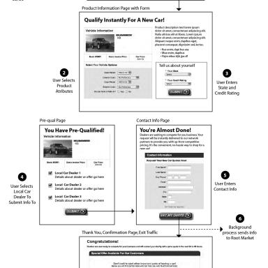 yahoo-gm-auto-dealer-lead-capture-user-flows-2