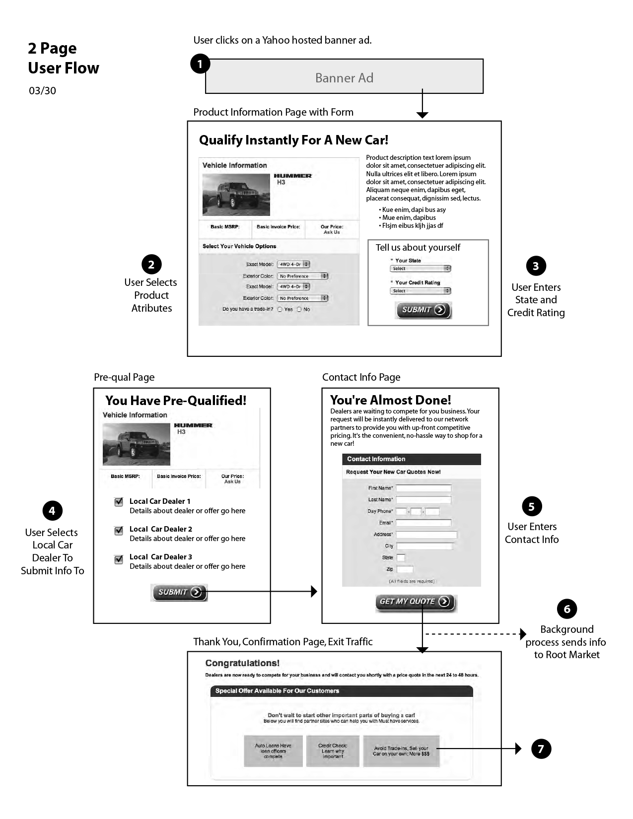 Project Detail View And Step Content Flow Alternatives For - Gm dealer invoice price