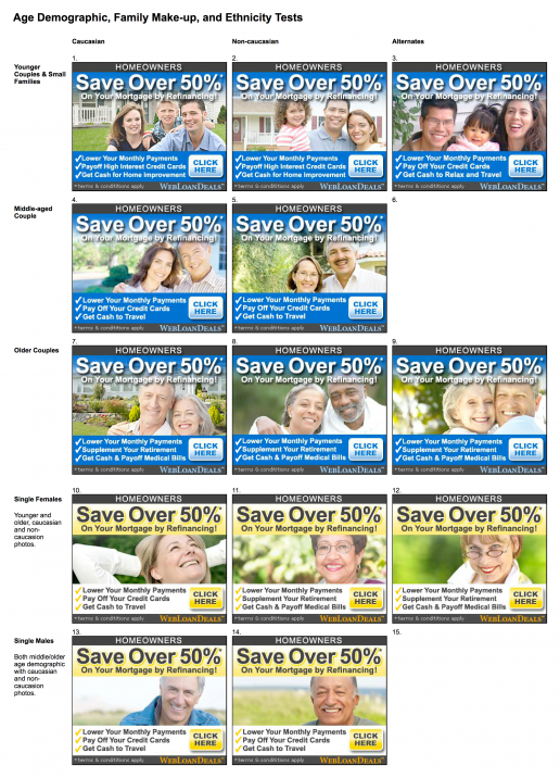 yahoo-webloandeals-age-familiy-ethnicity-demographic-test-matrix-banner-ad-preview